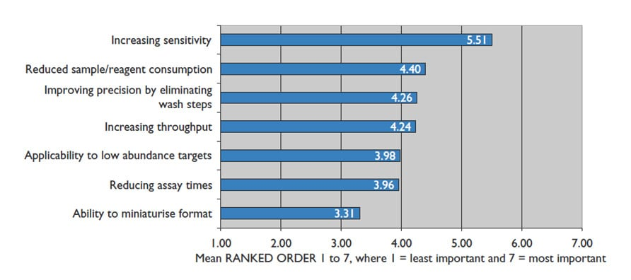 stellux_human_insulin_whitepaper_performance-attributes