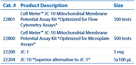 JC–10 a Superior JC-1 Replacement